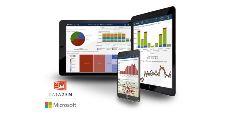 power bi per la business intelligence